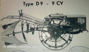 Early Energic poster , D9 range www.energic.info