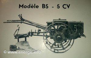 Early Energic poster B5, range www.energic.info
