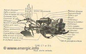 Energic schematic of C7 & D9 www.energic.info