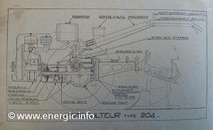 Energic 204 motoculteur Motor Bernard W111 www.energic.info