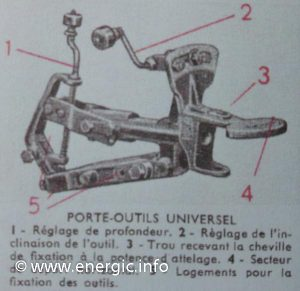 Energic motoculteur attachments - Hitch/outils universal attachment www.energic.info