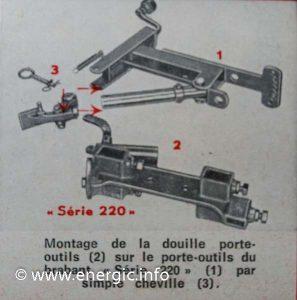 Energic motoculteur 220 series attachments www.energic.info
