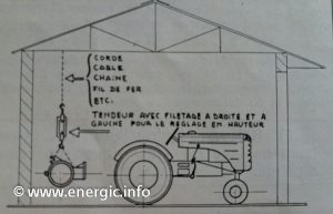 Energic mouting of adaptions via block and tackle reversing the tracteur www.energic.info