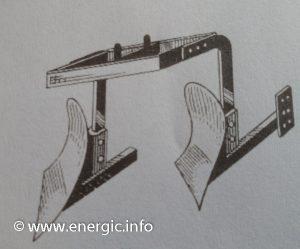 Energic Tracteur 500 series bi soc charrue www.energic.info