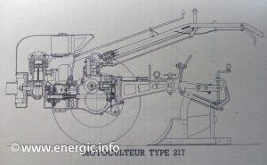 Energic Motoculteur 217 www.energic.info
