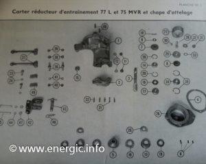 Energic Motobineuse Type 75 MVR Carter reducer et chape d'attelage www.energic.info