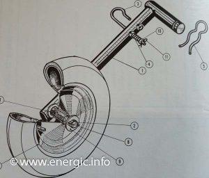 Energic Motobineuse/Motobêche Type L 77 moteur ILO 77cc front supporting wheel www.energic.info