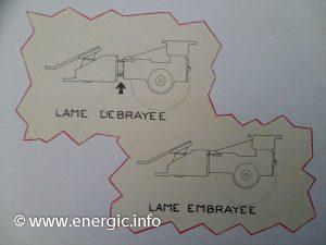 Energic Motofaucheuse Etoile ILO moteur www.energic.info