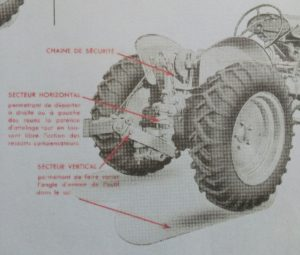 Energic tracteur series 500 attelage type B www.energic.info